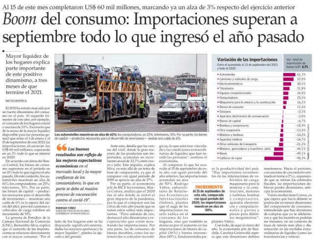 Boom del consumo: Importaciones superan a septiembre todo lo que ingresó el año pasado